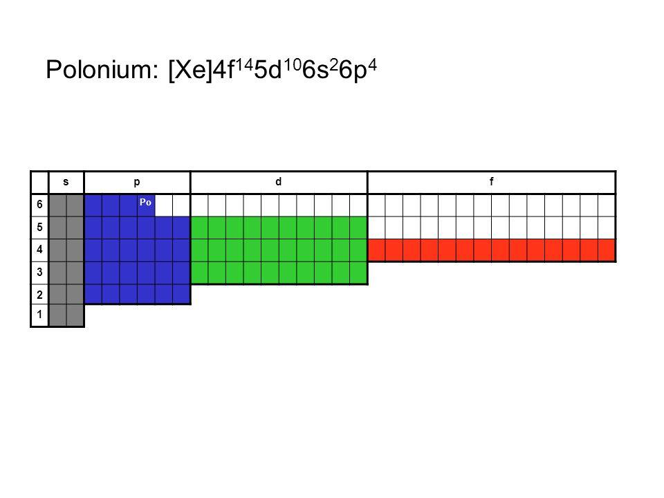 Polonium: [Xe]4f145d106s26p4 s p d f 6 Po 5 4 3 2 1